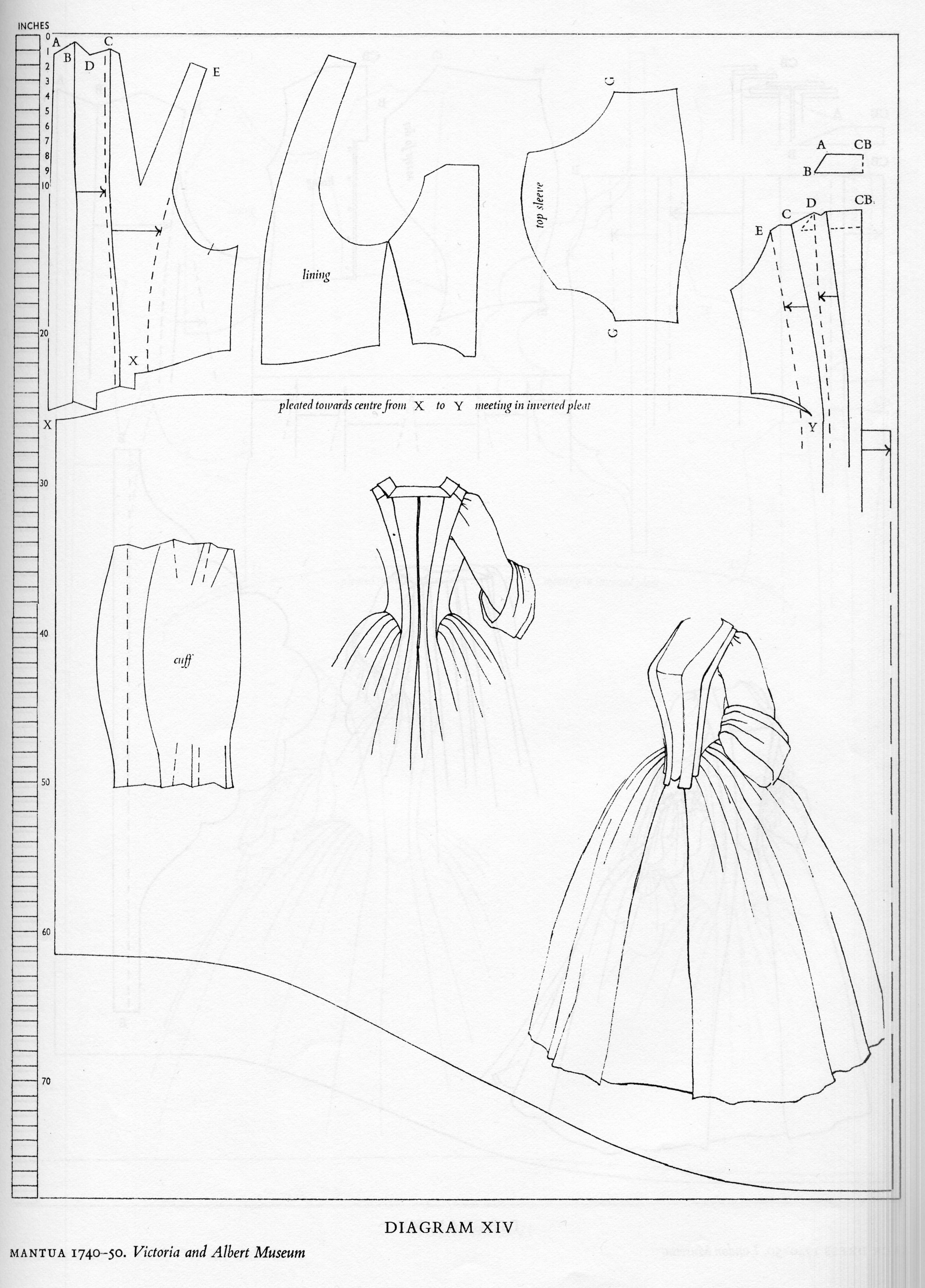 pattern Robe Anglais 1740s http://www.marariley.net/workshops ...